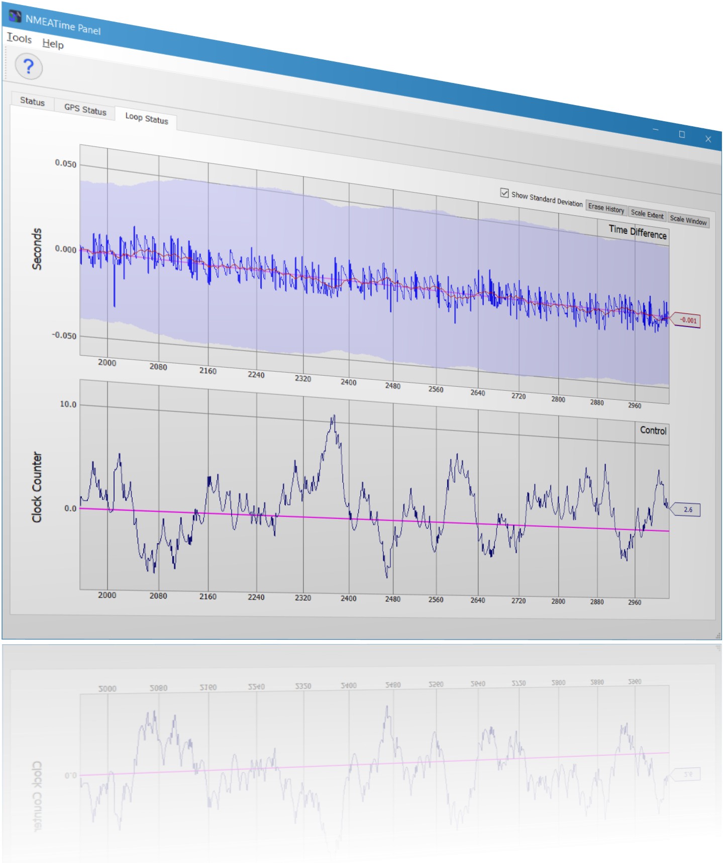 Visualgps Llc Nmea Gps 0183 Wiring Diagram Nmeatime2 Pc Time Synchronization